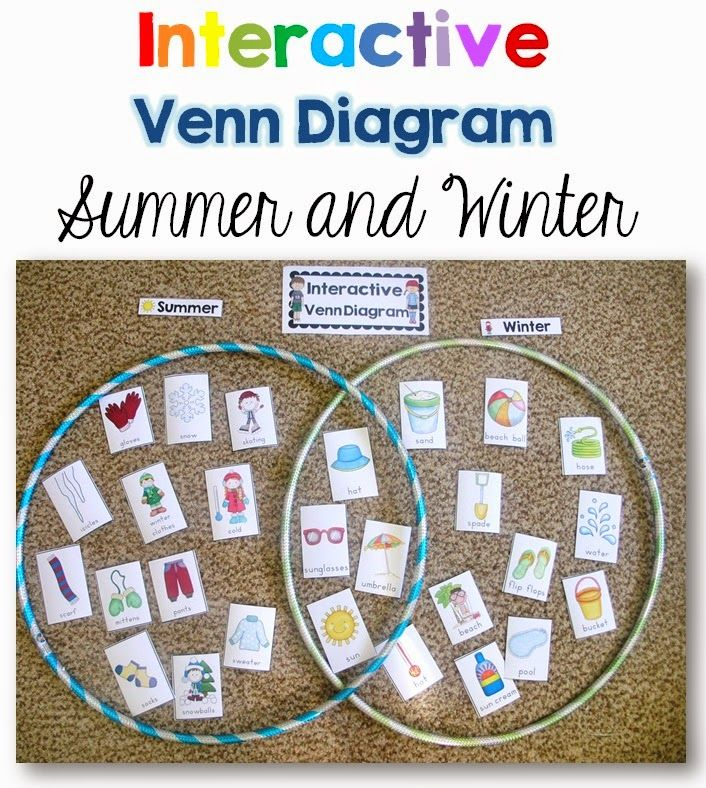 Interactive Venn Diagram using large hoops and vocabulary cards. Post includes a freebie - Clever Classroom blog