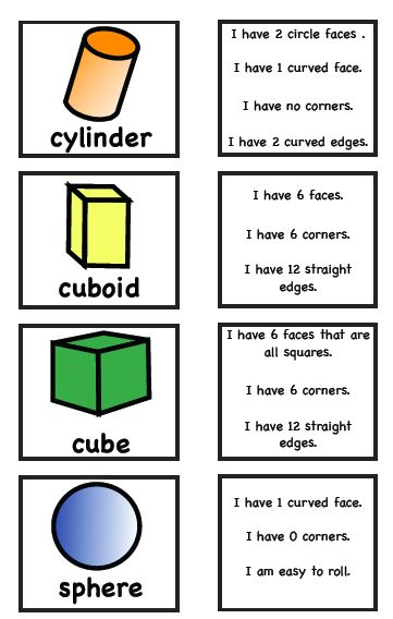 3d shapes properties worksheet ks1