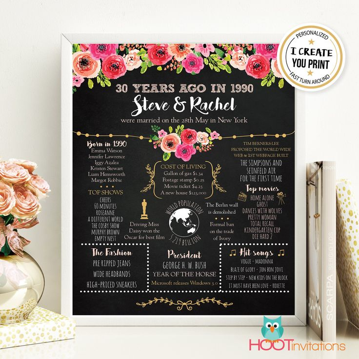 30th anniversary gift for parents chalkboard sign