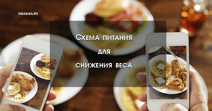 Как только проснулись - выпиваем стакан теплой воды натощак. У кого нет проблем с желудком, добавляйте сок половинки лимона, так даже лучше. ☝ЗАВТРАК (8-9 часов утра) Через 20 минут после стакана воды. Во время еды пить нельзя, запивать еду нельзя, только за 20 минут ДО и через час ПОСЛЕ Каша