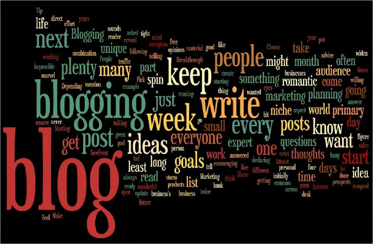 13 best Personal Journal images on Pinterest Bucket lists, Inbound