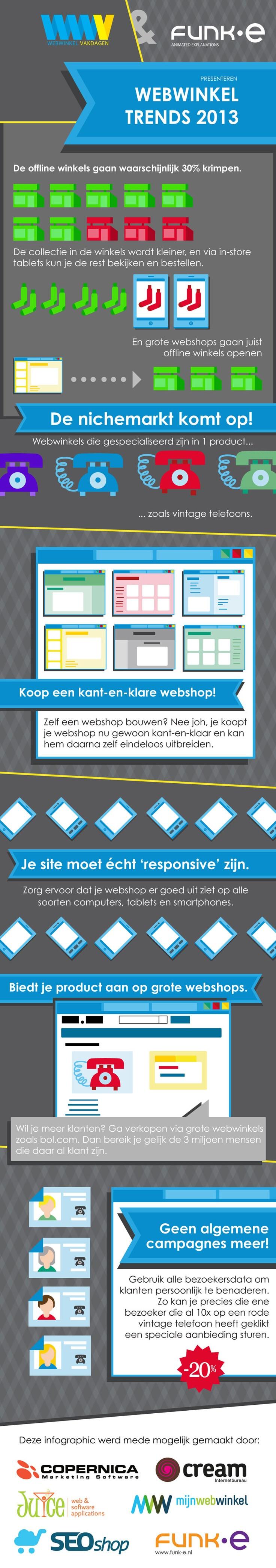 Infographic - 5 tips voor je Webwinkel in 2013