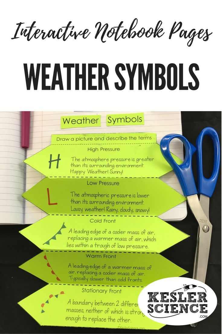 Interpret weather symbol vocabulary terms with this accordion worksheet. Includes cold front, warm front, stationary front, high pressure, and low pressure. Turn science notebooks into a fun, interactive, hands-on learning experience for your upper elementary or middle school students! Grades 4th 5th 6th 7th 8th 9th