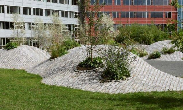 Landscaping Simple Post 9895422213 To Study Now Gardenlandscapingideasmoney Landscape Architecture Design Urban Landscape Design Outdoor Landscape Design