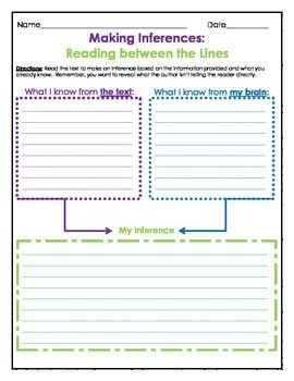 FREE Graphic Organizer: Making Inferences - 1 graphic organizer Directions: Read the text to make an inference based on the information provided and what you already know. Remember, you want to reveal what the author isn't telling the reader directly.
