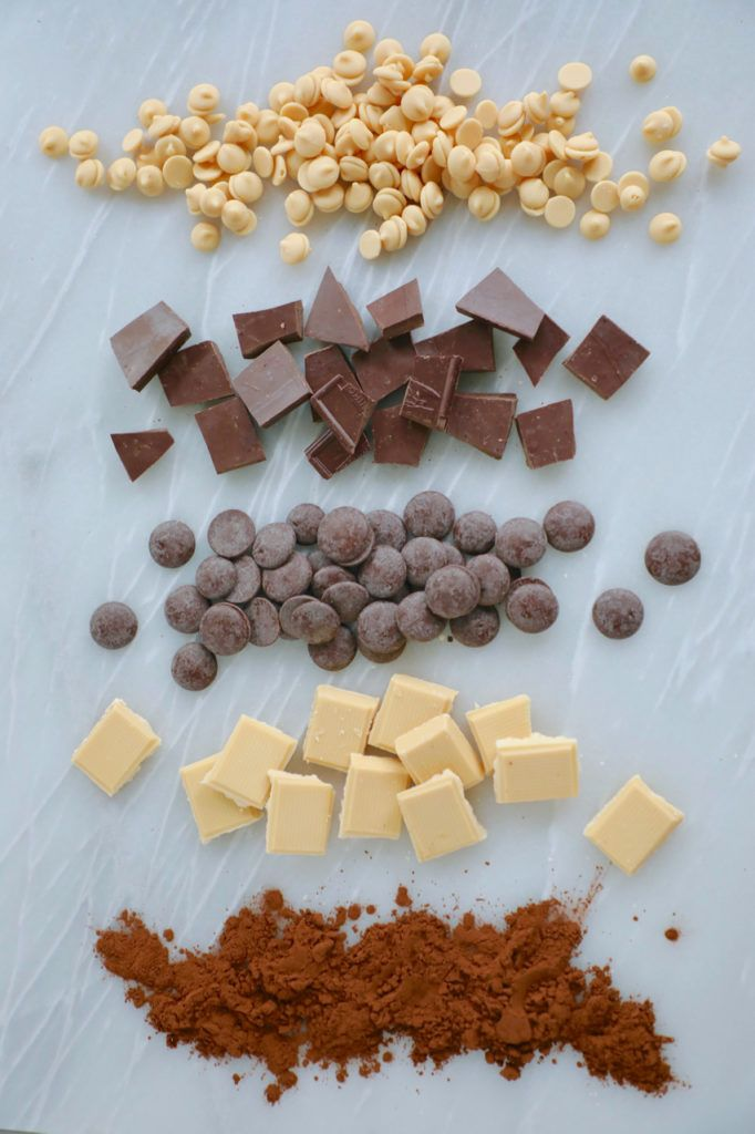 The Ultimate Guide To The Different Types Of Chocolate Types Of Chocolate Chocolate Unsweetened Chocolate