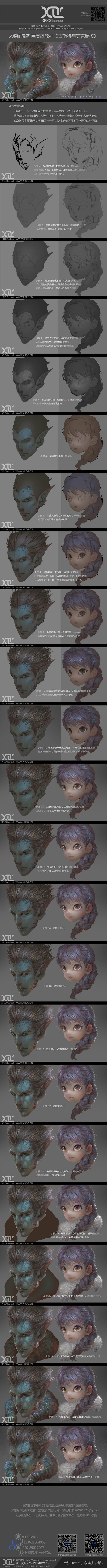 【XRCG学院】人物面部刻画高级教程—肖...