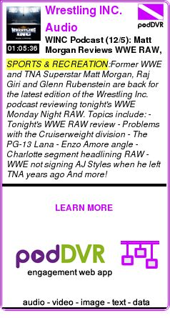 #SPORTS #PODCAST  Wrestling INC. Audio    WINC Podcast (12/5): Matt Morgan Reviews WWE RAW, Lana Seduces Enzo, Roman Reigns Retains, AJ Styles    READ:  https://podDVR.COM/?c=987d3b69-2c52-15a1-4a30-7bf63276070f