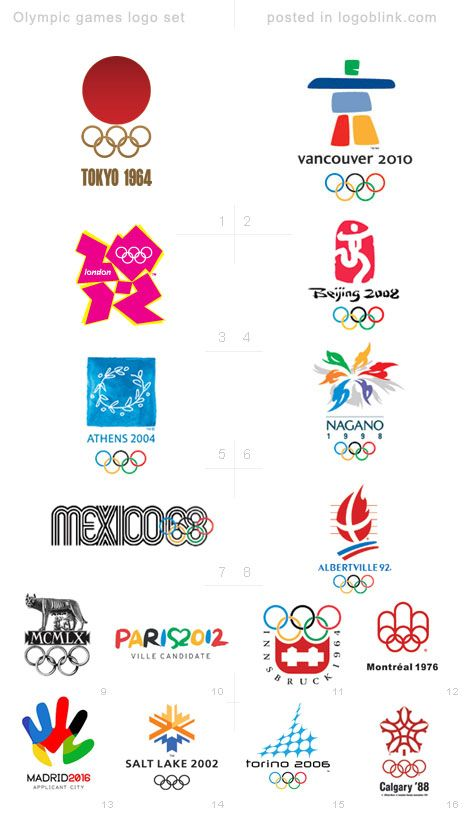 Olympic Games logos. Add Around The Rings on www.Twitter.com/AroundTheRings & www.Facebook.com/AroundTheRings for the latest info on the #Olympics.