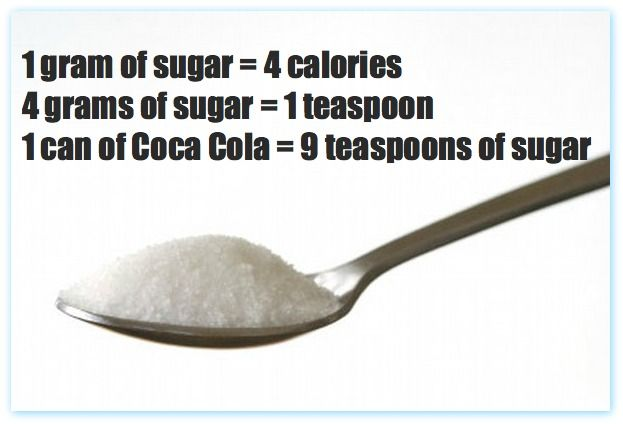 One Teaspoon Sugar Equals How Many Grams grams of sugar teaspoon