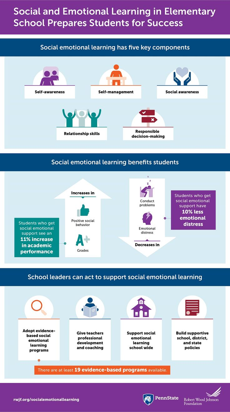 Embedding Social and Emotional Learning in High School Classrooms