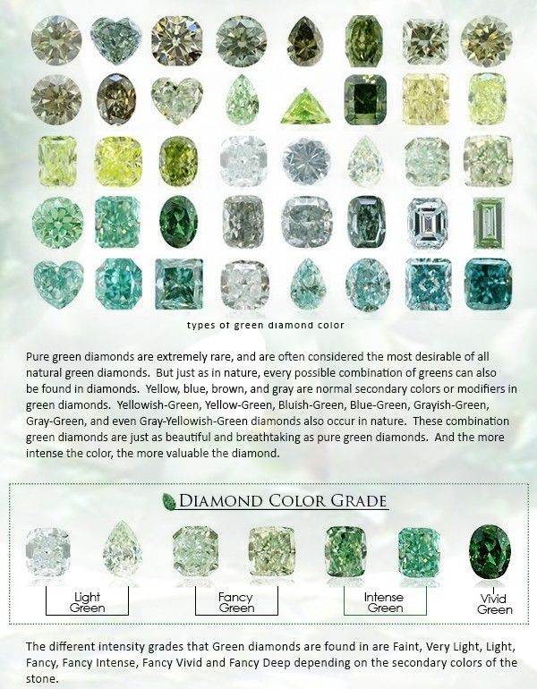 469 best Diamonds \ Diamond Information images on Pinterest - sample diamond chart