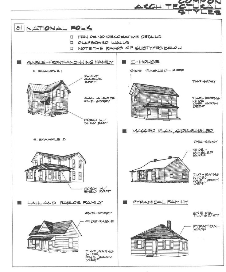 Different styles of old houses