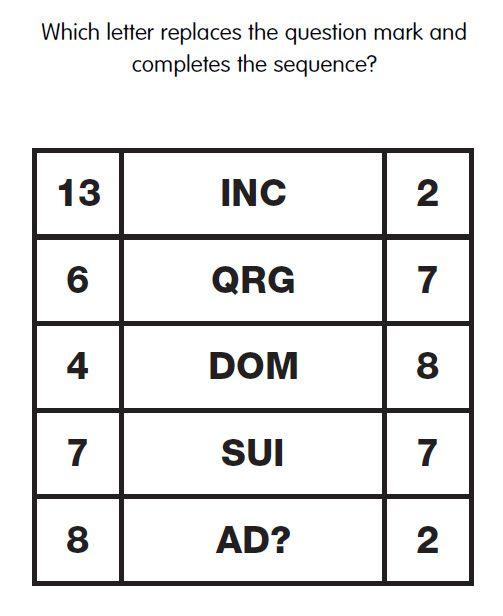 128 best images about IQ Test on Pinterest | Einstein, Weeding and ...