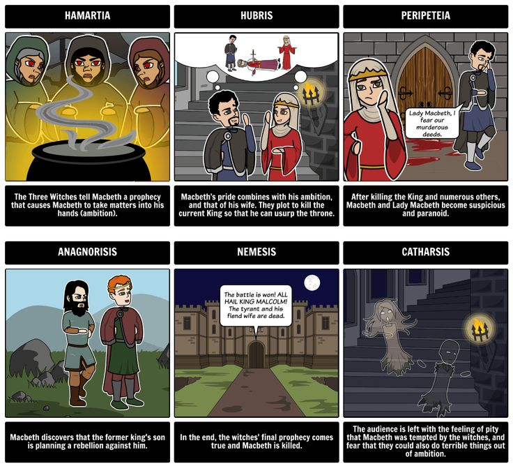 Pixton is a website that teachers can buy or use with their classes for free.  Students can make a comic or storyboard to illustrate scenes and themes from literature or just add visual elements to their presentation.  I, as the teacher, could also use it as a visual supplement when teaching.