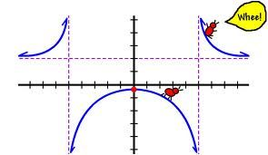 Finding a slant asymptote of rational function by simulation.  #precalculus