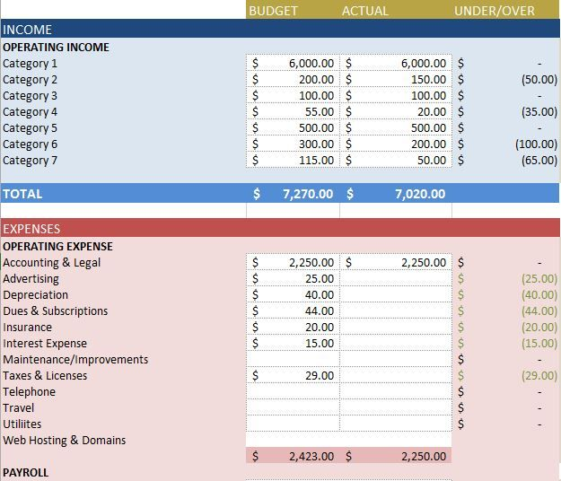 The 25+ Best Excel Budget Template Ideas On Pinterest Budget   Sample  Budget Summary Template