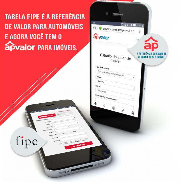 Tabela FIPE é a referência de valor para AUTOMÓVEIS e agora você tem AP VALOR para IMÓVEIS.   #apartamento #imóvel #alugar #vender #comprarapartamento #moradia #curitiba #cwb #lar #morar #batel #corretor #apvalor #zapimóveis #chavesnamão #imobiliáriagalvão #vivareal #imóvelweb #minhaprimeiracasa #fipe #tabelafipe