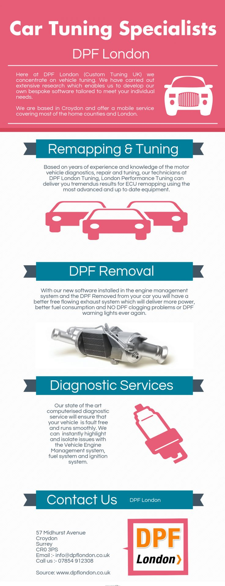 Performance Remapping Croydon :- #CarRemappingLondon #CarTuningLondon #PerformanceRemappingLondon #PerformanceRemappingCroydon #DpfCroydon #DpfLondon !!!! http://dpflondon.co.uk/diagnostics/remapping-and-performance-upgrades/performance-tuning-service - Google Search