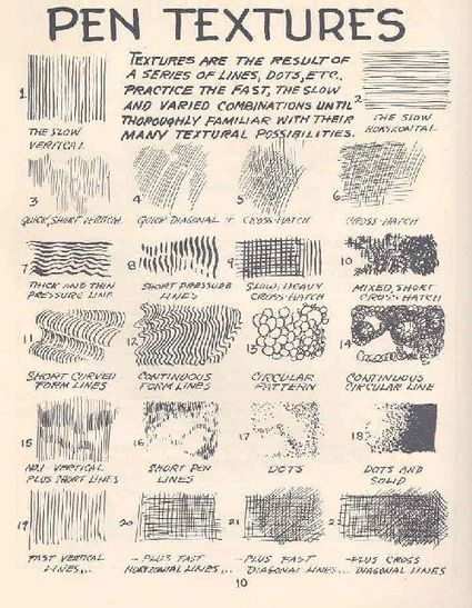 Pen Textures Drawing Reference Guide