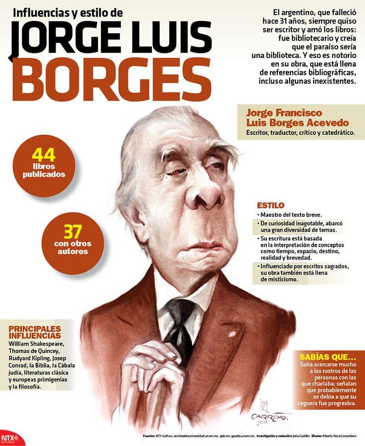 A 31 de su fallecimiento, ocurrido el 14 de junio de 1986, recordamos al escritor argentino Jorge Luis Borges. #InfografíaNotimex