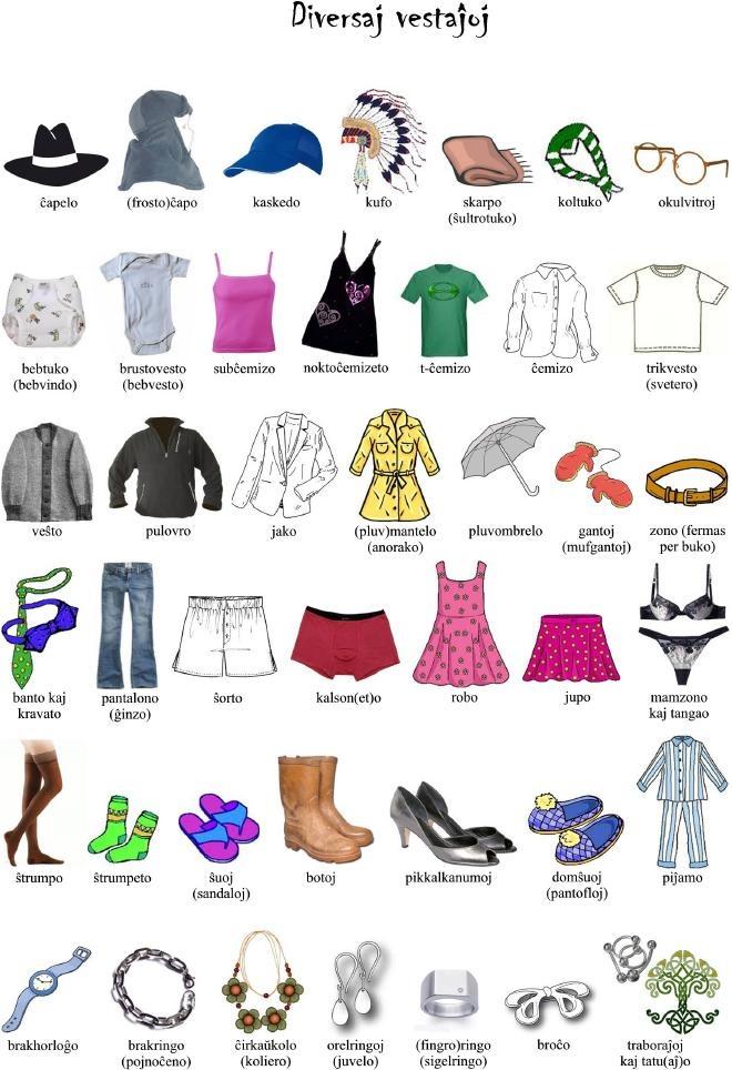 """Por mi la plej utila estis """"KUFO"""" k la plej diskutinda: """"koliero"""" (mi kutime diras: KOLĈENO) Esperanto--Articles of clothing"""