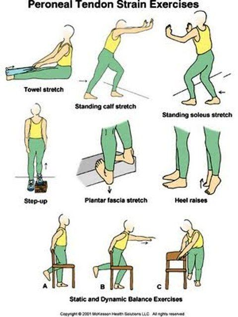 EXCLUSIVE PHYSIOTHERAPY GUIDE FOR PHYSIOTHERAPISTS: EXERCISE FOR PERONEAL TENDON STRAIN EXERCISES
