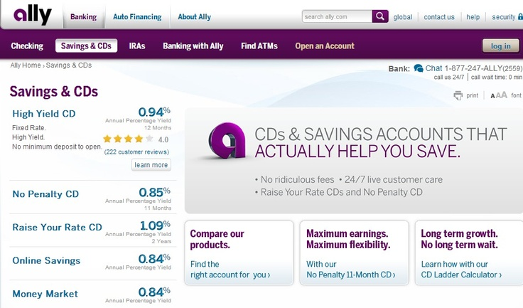 Ally Bank CD Rates (FDIC)