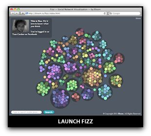 Bloom/Fizz a pretty cool way to see your Twitter, FB and LinkedIn data displayed visually.