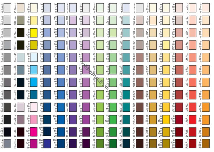 Cmyk Color Chart  Colour Charts    Cmyk Color Chart
