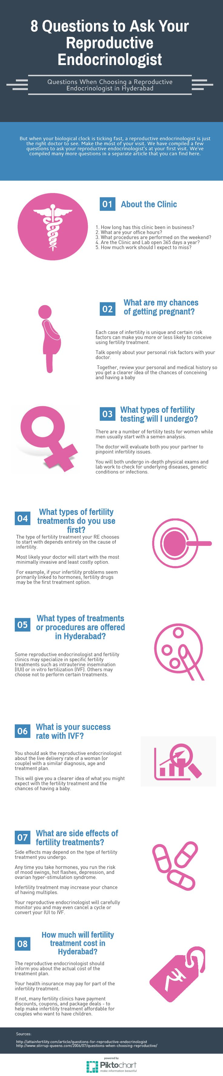 When Choosing A Reproductive Endocrinologist In Hyderabad Ask Some  Questions Like About About Clinic, My