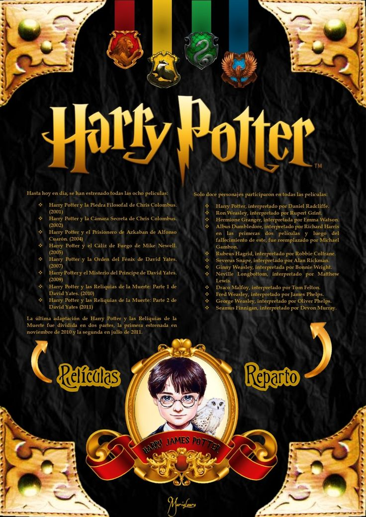 Apunte Harry Potter Movie Posters Movies