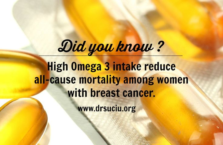Picture Omega 3 and breast cancer drsuciu