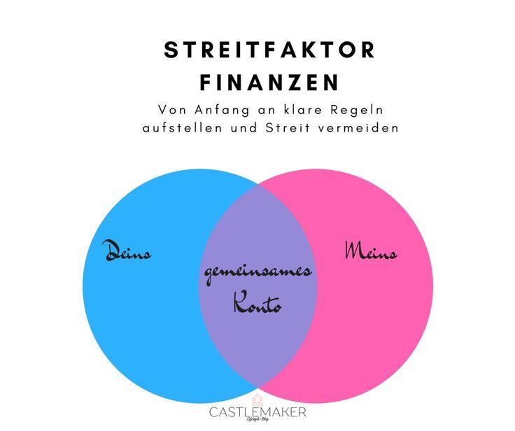 Girokonto Der Ing Diba Logo: Girokonto Der ING-DiBa Und Streitfaktor Finanzen