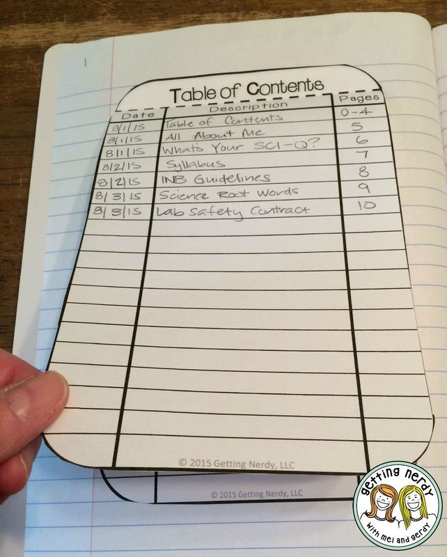 Create a table of contents for interactive notebooks - glue templates on top of each other to save space