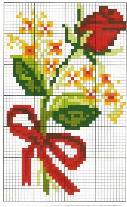 Rose cross stitch pattern.