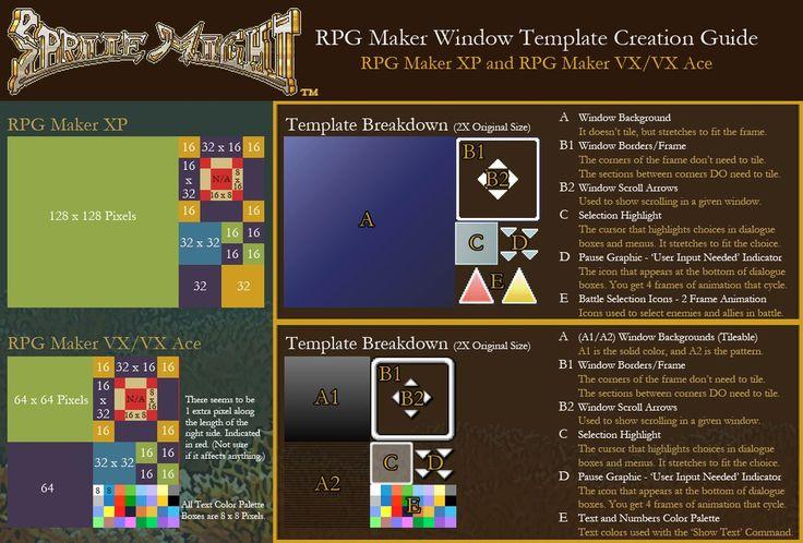 Rpg Maker Vx Ace Face Template – Home Exsplore