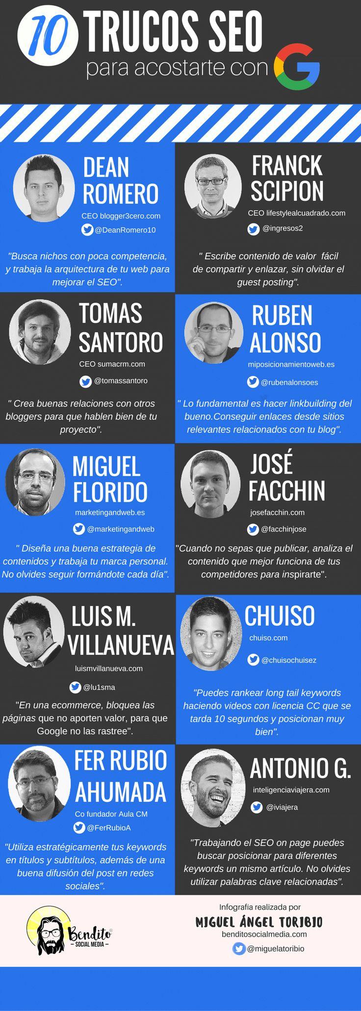 Los 10 trucos utilizados por los mejores expertos #SEO en español
