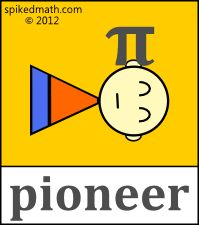 Happy pi day 2012! – Spiked Math » Continuous Reflection