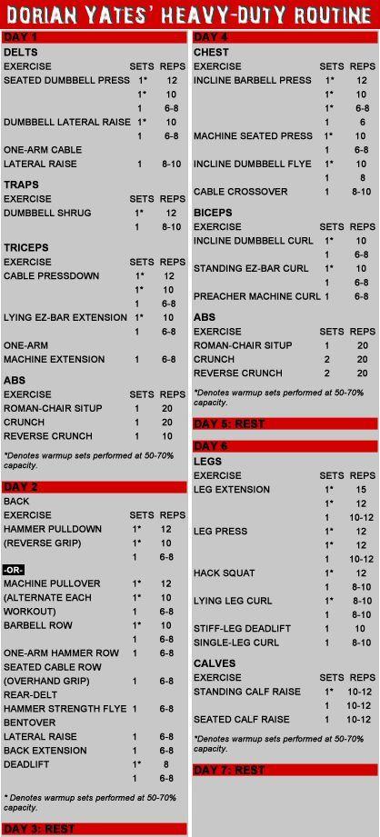 Αποτέλεσμα εικόνας για dorian yates first workout routine