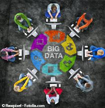 The future of Big Data in HR.