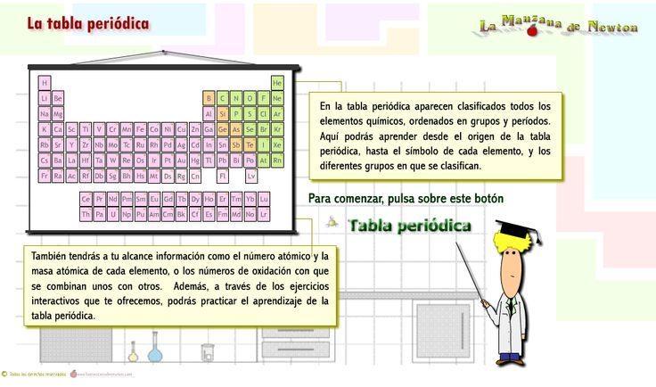 con esta web los alumnos pueden aprender desde el origen de la tabla peridica el