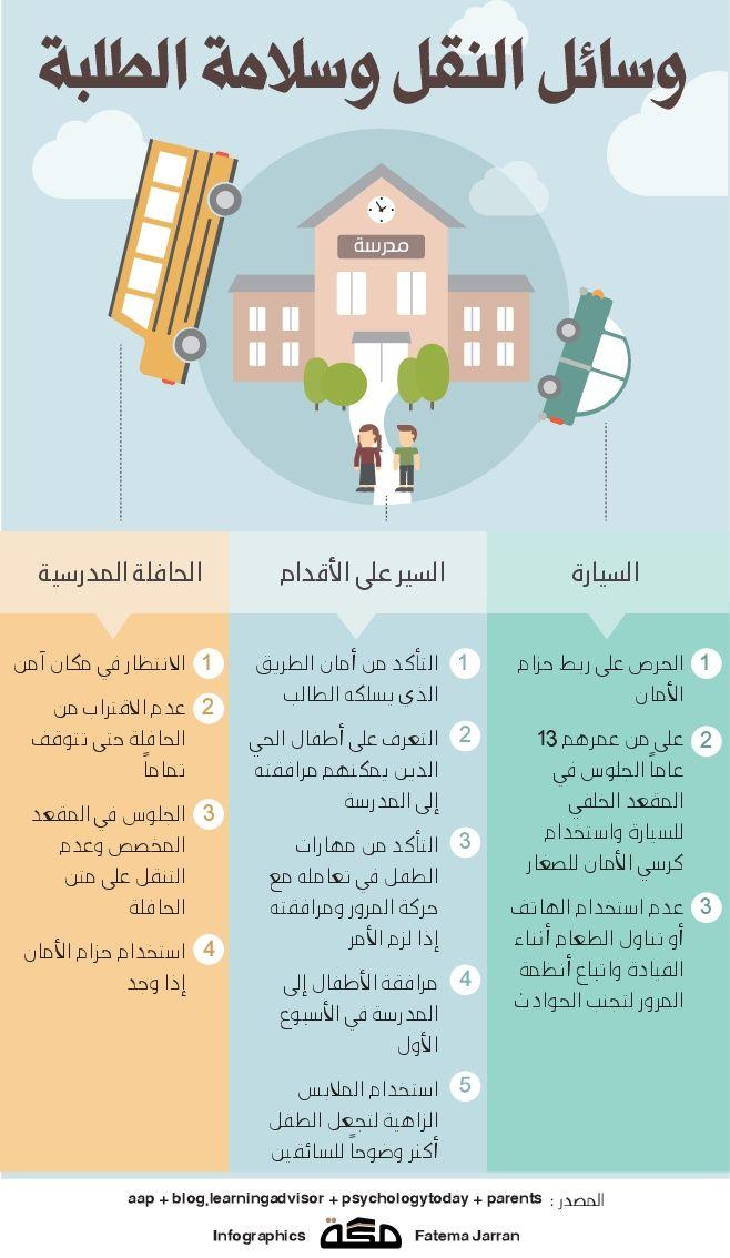 وسائل النقل وسلامة الطلبة انفوجرافيك صحيفة مكة Infographic Graphic Design Design