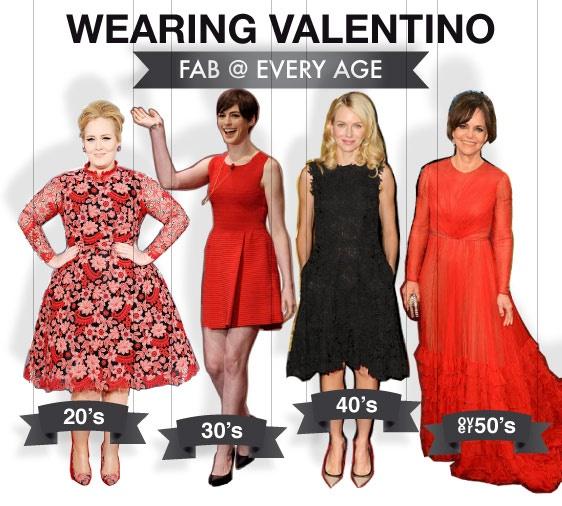 Wearing #Valentino #Red #Style  shopthemagazine.com