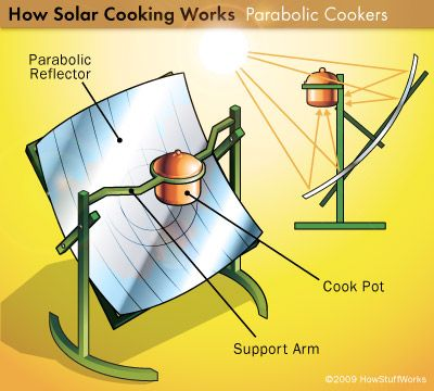 how to cook with solar energy