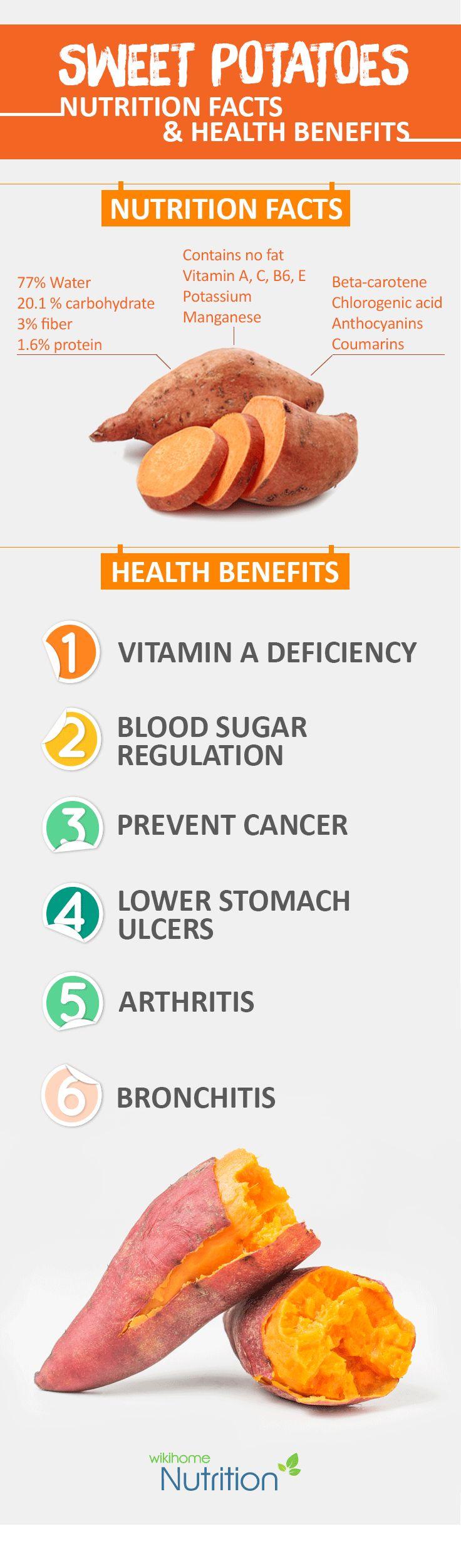 879 best healthy plant based food knowledge images on pinterest health benefits of sweet potatoes health sweetpotatoes forumfinder Gallery