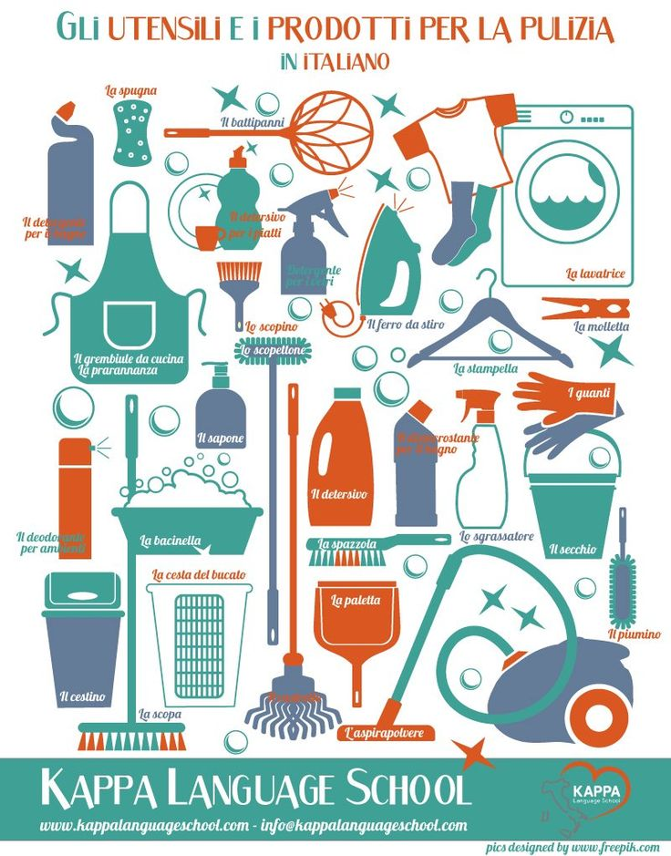 English In Italian: Learn Italian Words: Cleaning Products!
