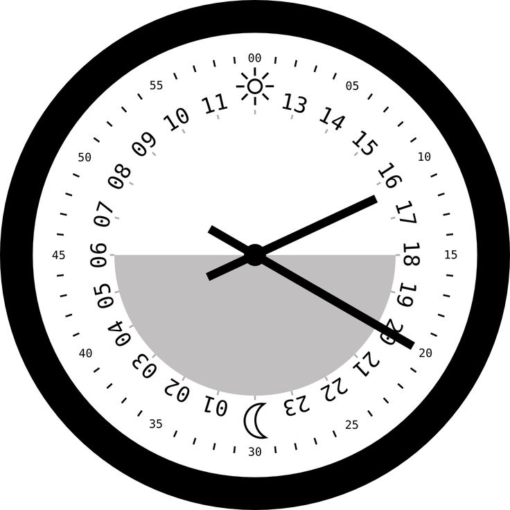 24 hour clock face template - Recherche Google