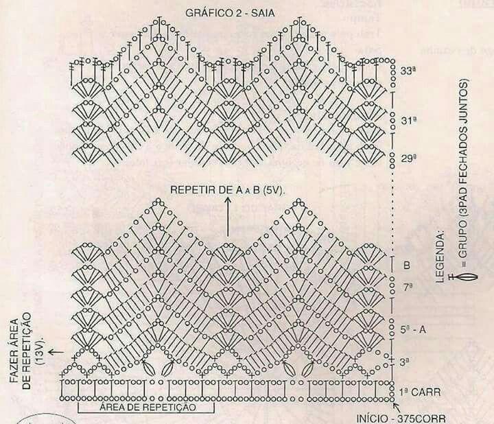 138 best Crochet CHEVRON pattern images on Pinterest | Crochet ...