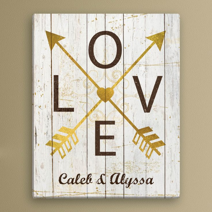 Personalized Wall Art And Canvas Prints Personalized Planet